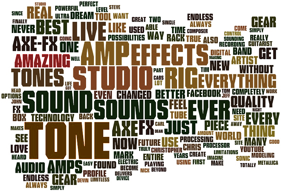 Wordle Word Cloud from this page